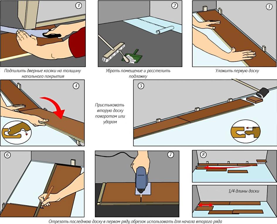 Как укладывать ламинат в коридорах  пошаговая инструкция 92